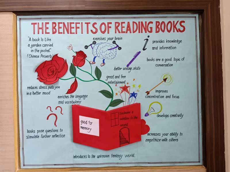 Chart on benifits of reading in Library