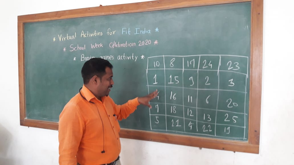Brain game Activity By Mr. Salunkhe