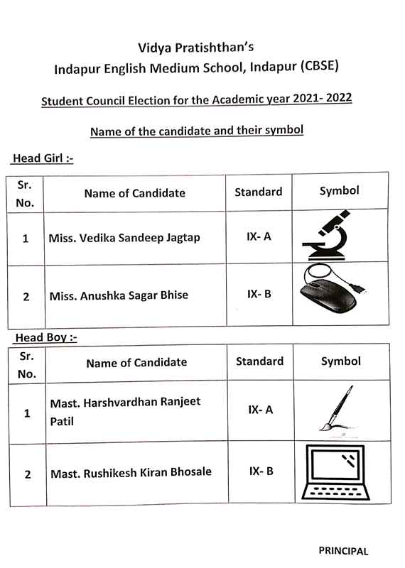 list of candidates_1